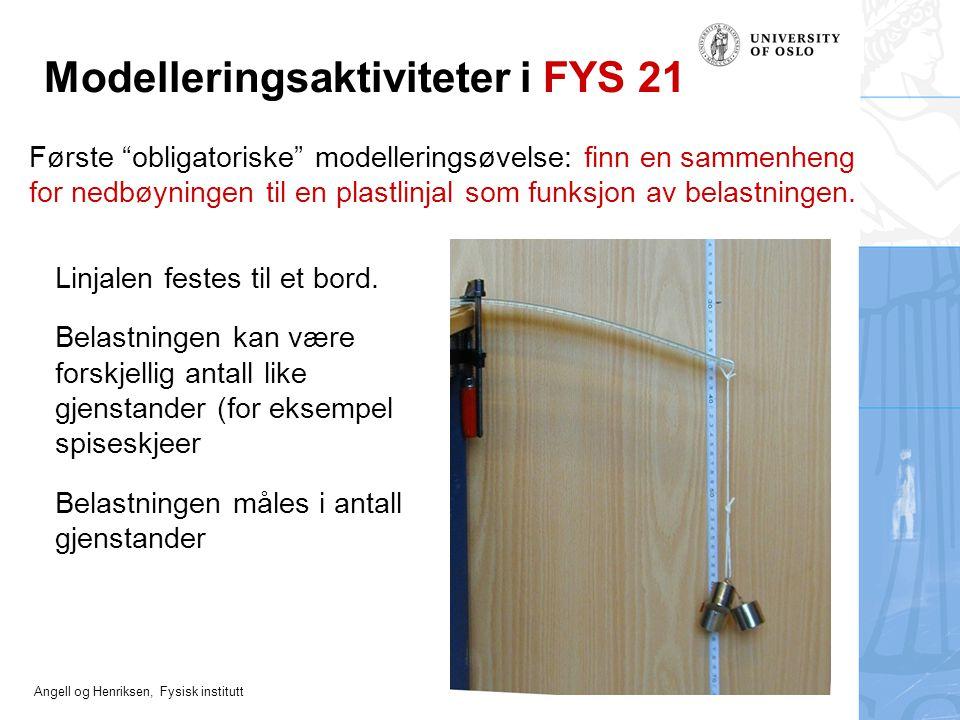 Angell og Henriksen, Fysisk institutt Modelleringsaktiviteter i FYS 21 Kraft på seigmann som funksjon av forlengelse –Ulik fjærkonstant for ulike farger.