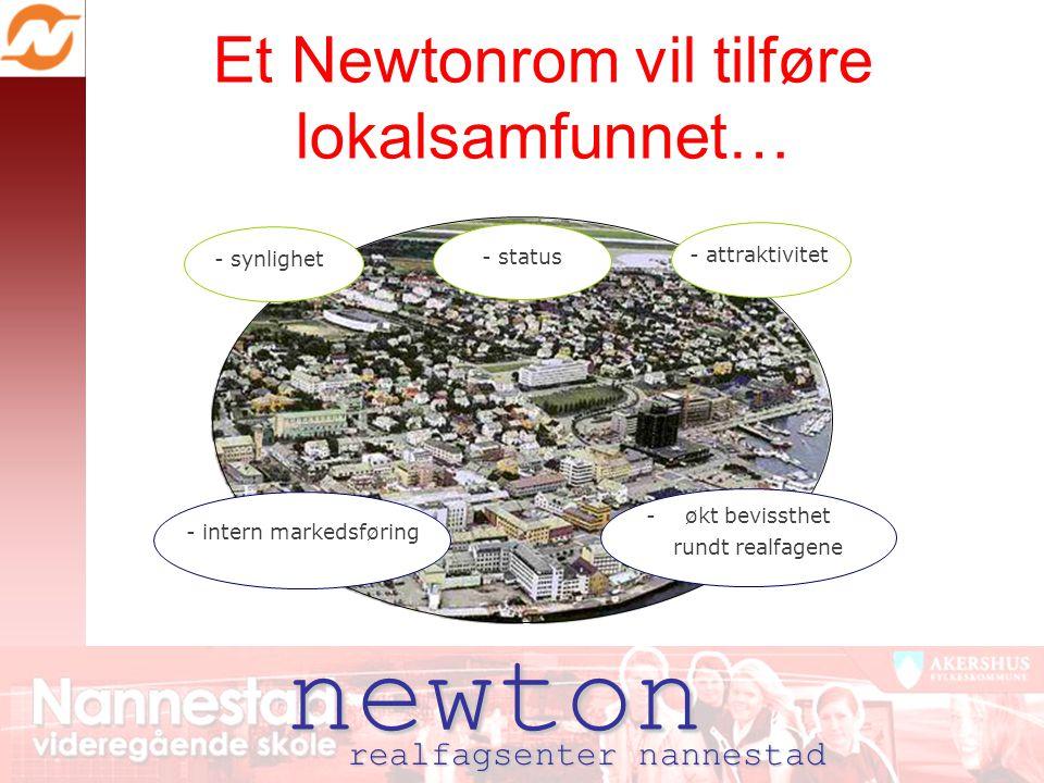 newton Et Newtonrom vil tilføre lokalsamfunnet… realfagsenter nannestad - attraktivitet - synlighet - status -økt bevissthet rundt realfagene - intern markedsføring
