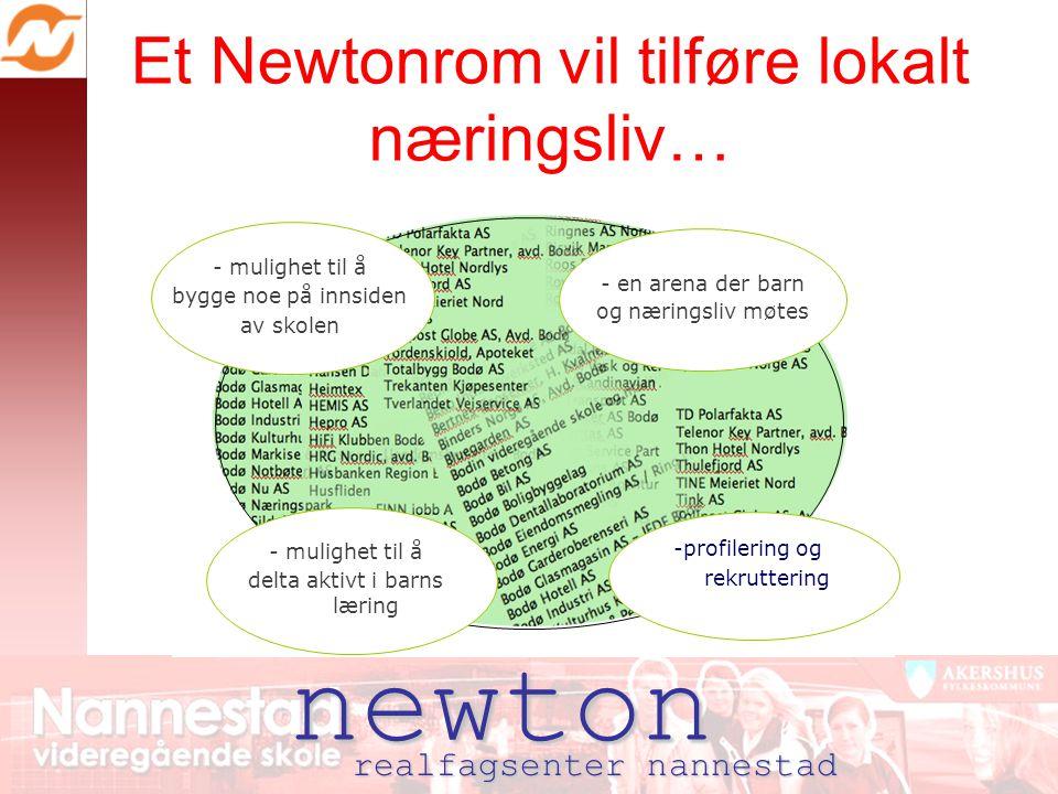 newton Et Newtonrom vil tilføre lokalt næringsliv… realfagsenter nannestad - mulighet til å bygge noe på innsiden av skolen - en arena der barn og næringsliv møtes - mulighet til å delta aktivt i barns læring -profilering og rekruttering
