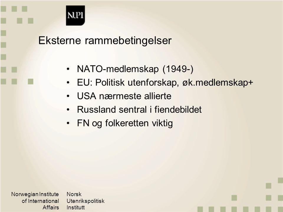 Norwegian Institute of International Affairs Norsk Utenrikspolitisk Institutt Eksterne rammebetingelser NATO-medlemskap (1949-) EU: Politisk utenforsk