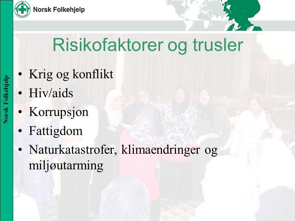 Norsk Folkehjelp Risikofaktorer og trusler Krig og konflikt Hiv/aids Korrupsjon Fattigdom Naturkatastrofer, klimaendringer og miljøutarming