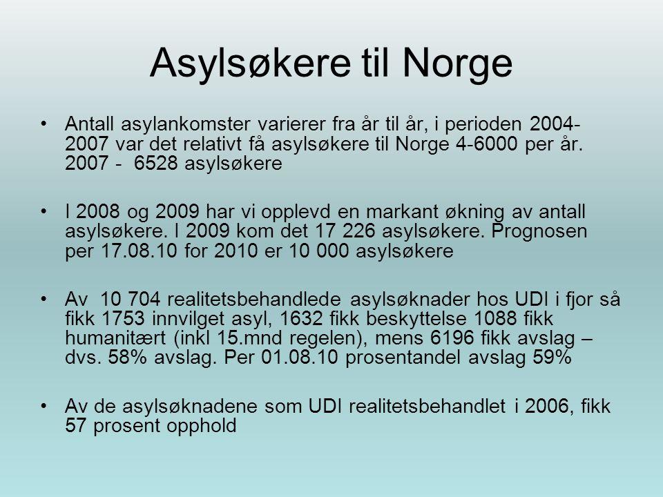 Asylsøkere til Norge Antall asylankomster varierer fra år til år, i perioden 2004- 2007 var det relativt få asylsøkere til Norge 4-6000 per år. 2007 -