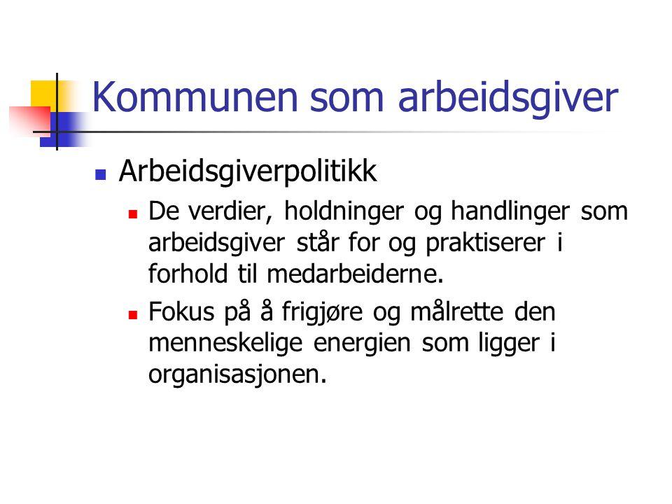 Kommunen som arbeidsgiver Arbeidsgiverpolitikk De verdier, holdninger og handlinger som arbeidsgiver står for og praktiserer i forhold til medarbeider