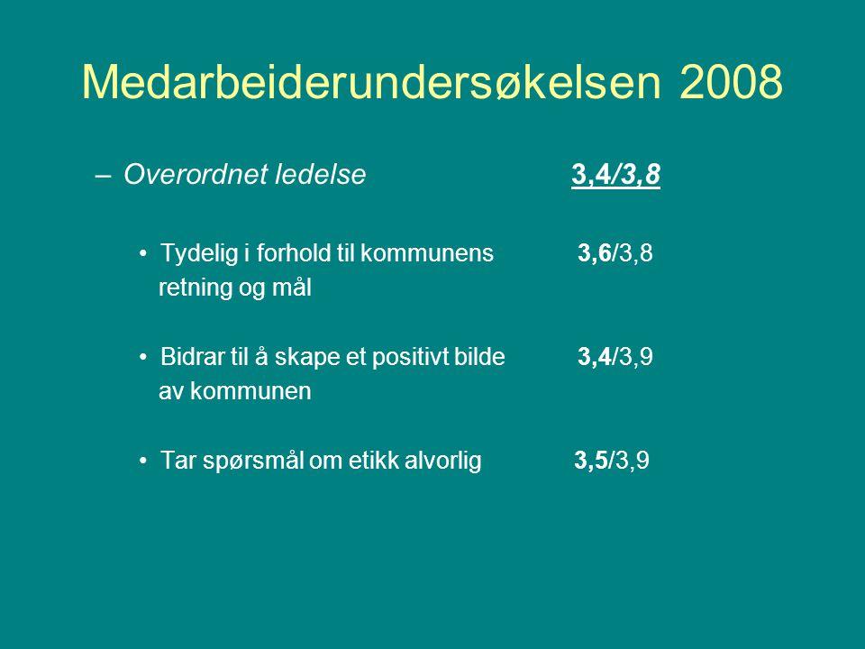 Medarbeiderundersøkelsen 2008 –Overordnet ledelse3,4/3,8 Tydelig i forhold til kommunens 3,6/3,8 retning og mål Bidrar til å skape et positivt bilde 3