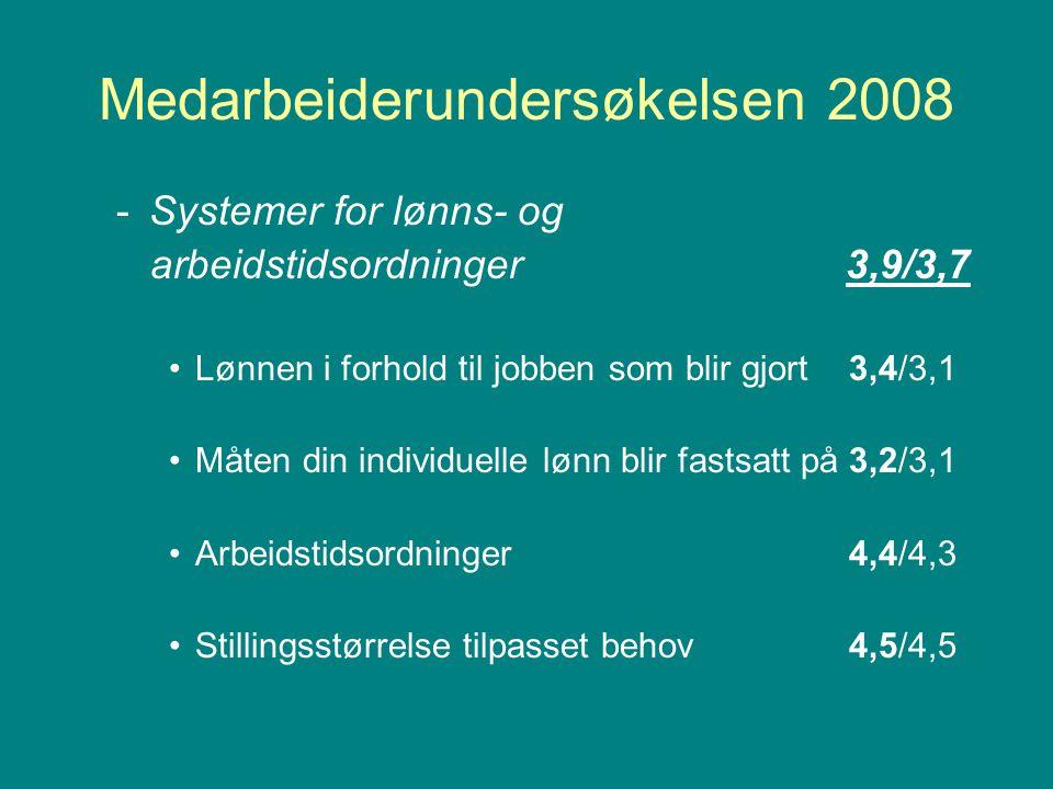 Medarbeiderundersøkelsen 2008 -Systemer for lønns- og arbeidstidsordninger 3,9/3,7 Lønnen i forhold til jobben som blir gjort 3,4/3,1 Måten din individuelle lønn blir fastsatt på 3,2/3,1 Arbeidstidsordninger 4,4/4,3 Stillingsstørrelse tilpasset behov 4,5/4,5