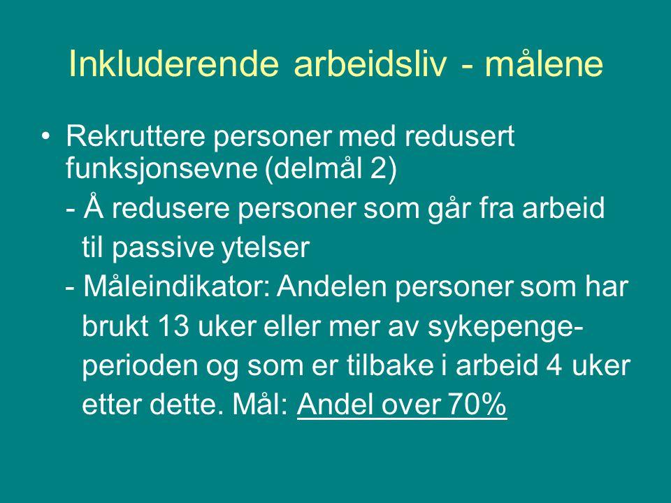 Inkluderende arbeidsliv - målene Rekruttere personer med redusert funksjonsevne (delmål 2) - Å redusere personer som går fra arbeid til passive ytelse