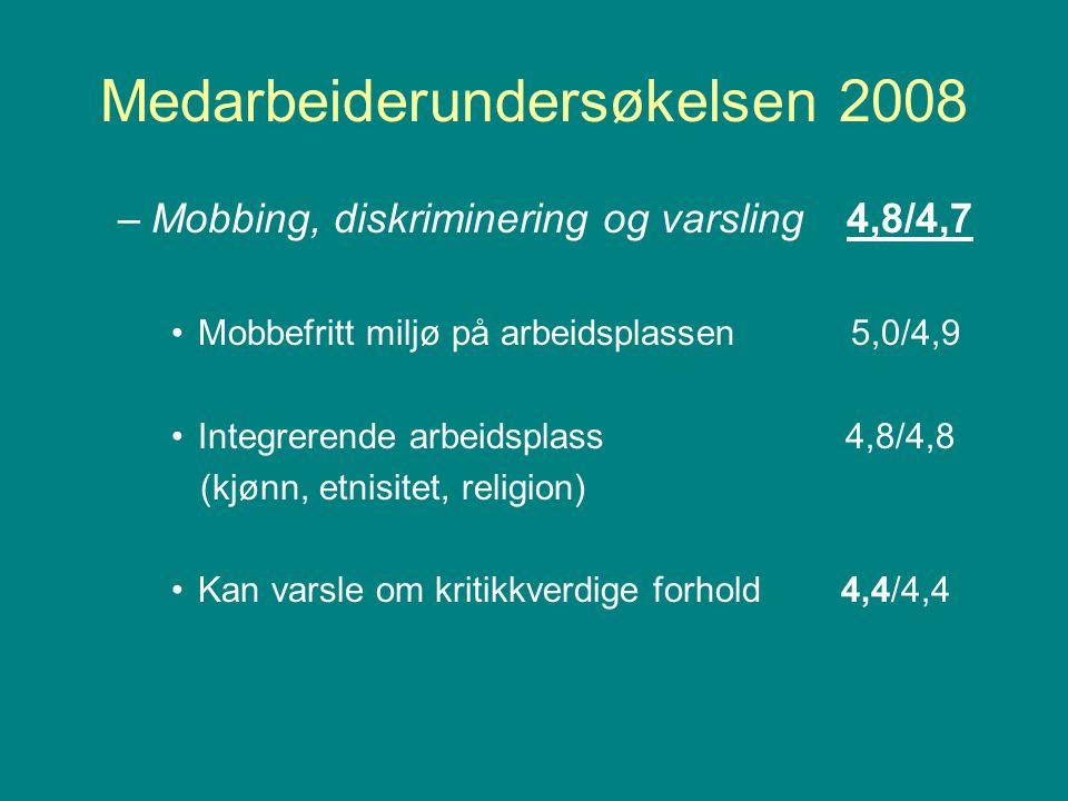 Medarbeiderundersøkelsen 2008 –Mobbing, diskriminering og varsling 4,8/4,7 Mobbefritt miljø på arbeidsplassen 5,0/4,9 Integrerende arbeidsplass 4,8/4,