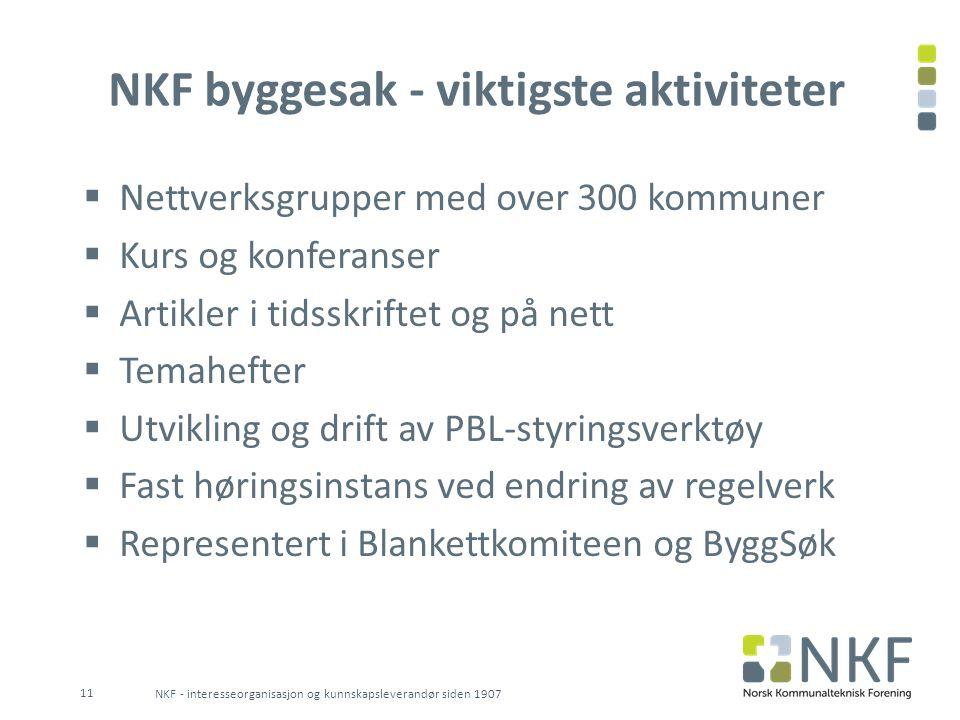 NKF byggesak - viktigste aktiviteter  Nettverksgrupper med over 300 kommuner  Kurs og konferanser  Artikler i tidsskriftet og på nett  Temahefter
