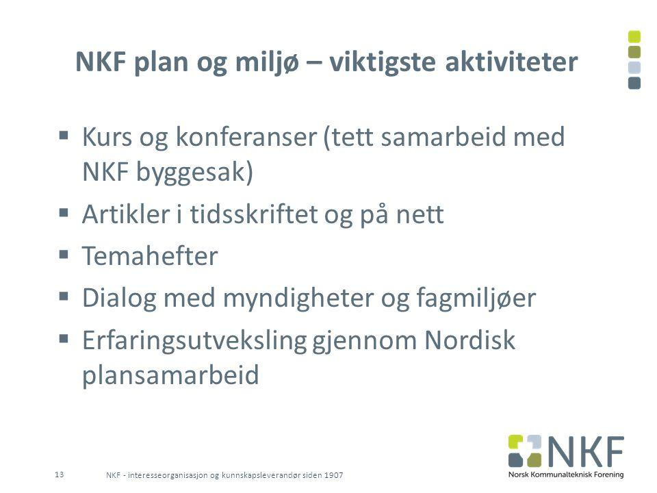 NKF plan og miljø – viktigste aktiviteter  Kurs og konferanser (tett samarbeid med NKF byggesak)  Artikler i tidsskriftet og på nett  Temahefter 