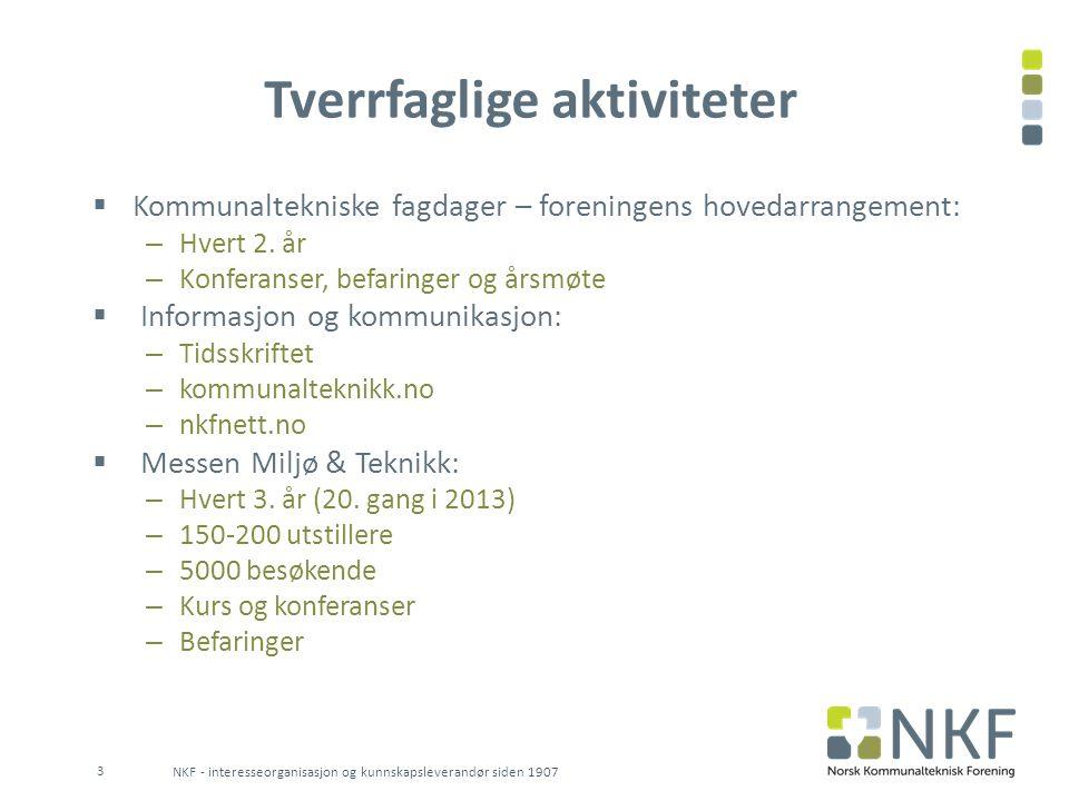 Tverrfaglige aktiviteter NKF - interesseorganisasjon og kunnskapsleverandør siden 1907 3  Kommunaltekniske fagdager – foreningens hovedarrangement: –