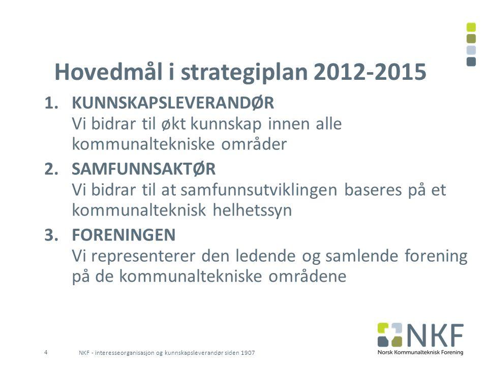 Hovedmål i strategiplan 2012-2015 NKF - interesseorganisasjon og kunnskapsleverandør siden 1907 1.KUNNSKAPSLEVERANDØR Vi bidrar til økt kunnskap innen
