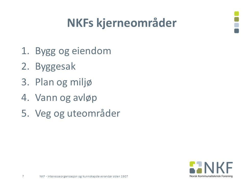 NKFs kjerneområder 1.Bygg og eiendom 2.Byggesak 3.Plan og miljø 4.Vann og avløp 5.Veg og uteområder NKF - interesseorganisasjon og kunnskapsleverandør