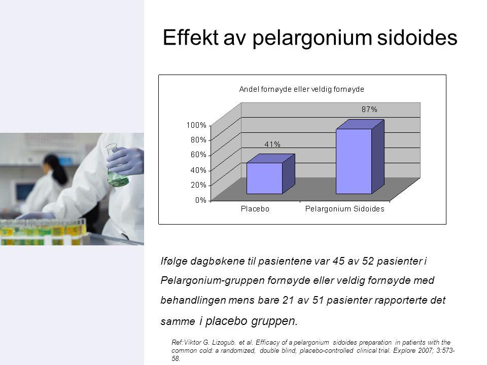 Ifølge dagbøkene til pasientene var 45 av 52 pasienter i Pelargonium-gruppen fornøyde eller veldig fornøyde med behandlingen mens bare 21 av 51 pasien