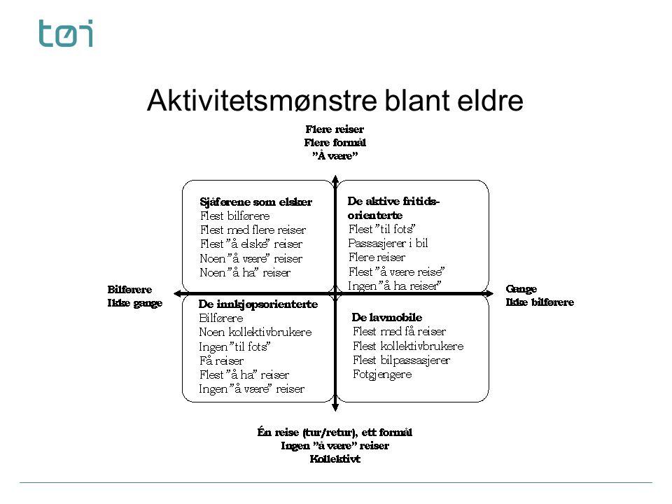 Aktivitetsmønstre blant eldre