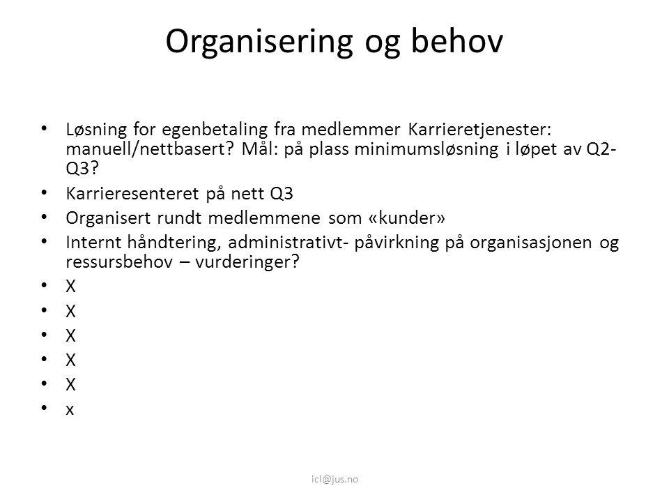 Organisering og behov Løsning for egenbetaling fra medlemmer Karrieretjenester: manuell/nettbasert.