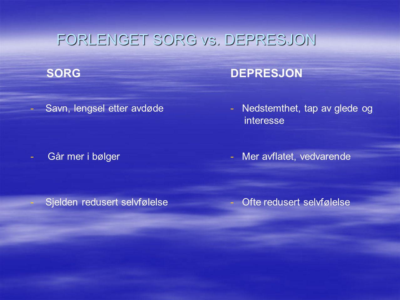 FORLENGET SORG vs. DEPRESJON SORGDEPRESJON - -Savn, lengsel etter avdøde - Nedstemthet, tap av glede og interesse - Går mer i bølger- Mer avflatet, ve