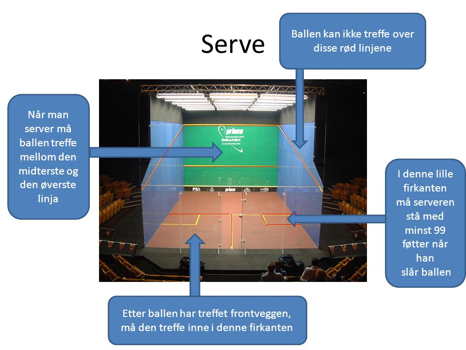 Alle slag utenom serve Ballen må treffe mellom den nederste og den øverste linja Ballen kan ikke treffe over disse gule linjene