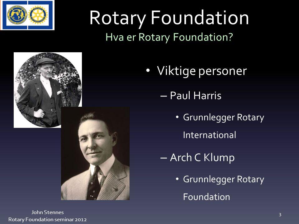 John Stennes Rotary Foundation seminar 2012 24 Negativ utvikling