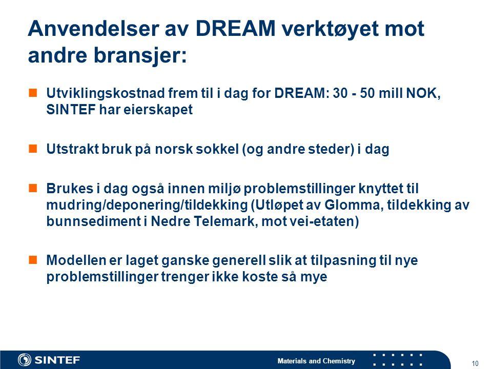 10 Anvendelser av DREAM verktøyet mot andre bransjer: Utviklingskostnad frem til i dag for DREAM: 30 - 50 mill NOK, SINTEF har eierskapet Utstrakt bru