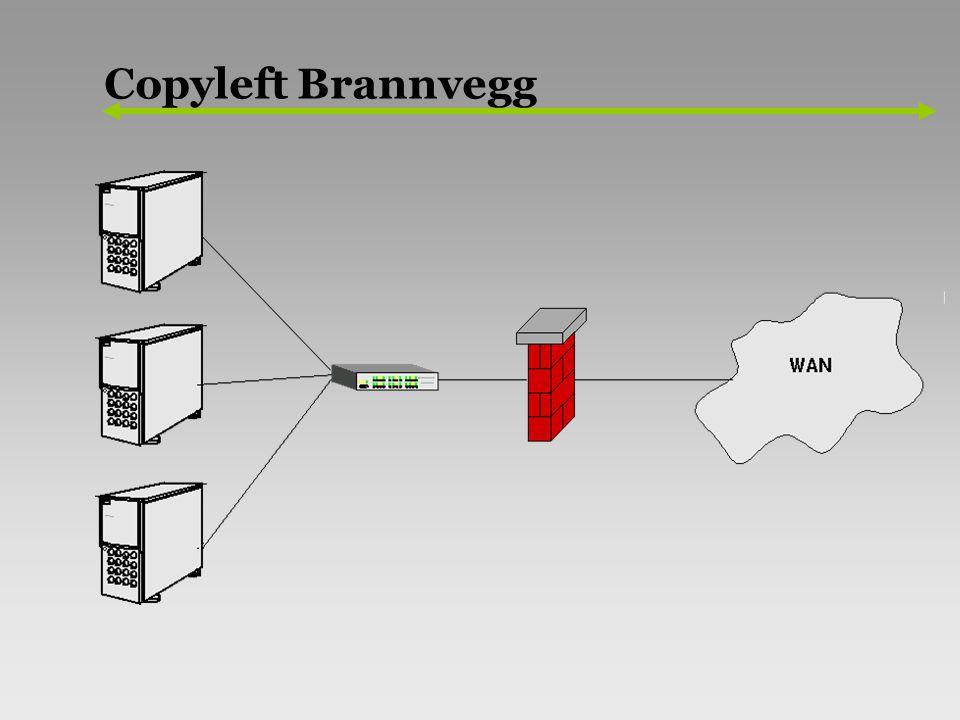 Oppgaven Del 1 – Utvikling av brannveggoppsett Sette opp brannveggen med nødvendige tilleggsprogrammer Kunne regulere båndbredde Oppdatering av brannveggregler Del 2 – Måling av båndbredde Parse loggfiler, hente ut relevant info Lagre data på filer eller i database(PostgreSQL) Del 3 – Presentasjon av data fra båndbreddemåling Innlogging Grafer over trafikk som produseres realtime Mulighet for å generere PDF-rapport Copyleft Brannvegg