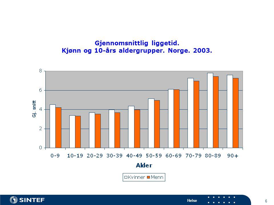 Helse 6 Gjennomsnittlig liggetid. Kjønn og 10-års aldergrupper. Norge. 2003.