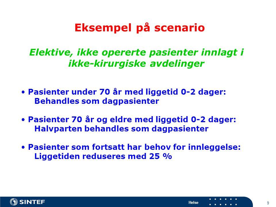 Helse 10 Befolkningsendring 2003-2020. Ulike aldersgrupper. Norge. Prosent.