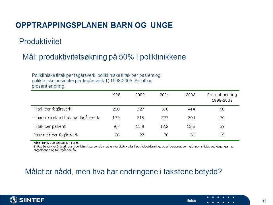 Helse 13 OPPTRAPPINGSPLANEN BARN OG UNGE Polikliniske tiltak per fagårsverk, polikliniske tiltak per pasient og polikliniske pasienter per fagårsverk.1) 1998-2005.