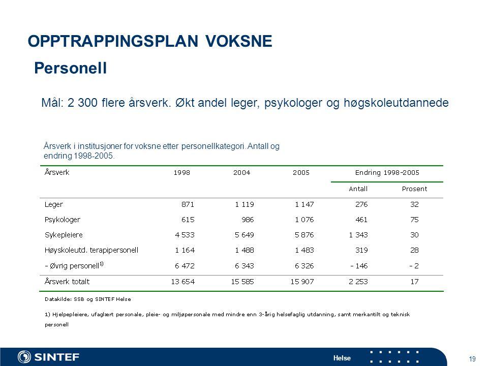 Helse 19 OPPTRAPPINGSPLAN VOKSNE Årsverk i institusjoner for voksne etter personellkategori.