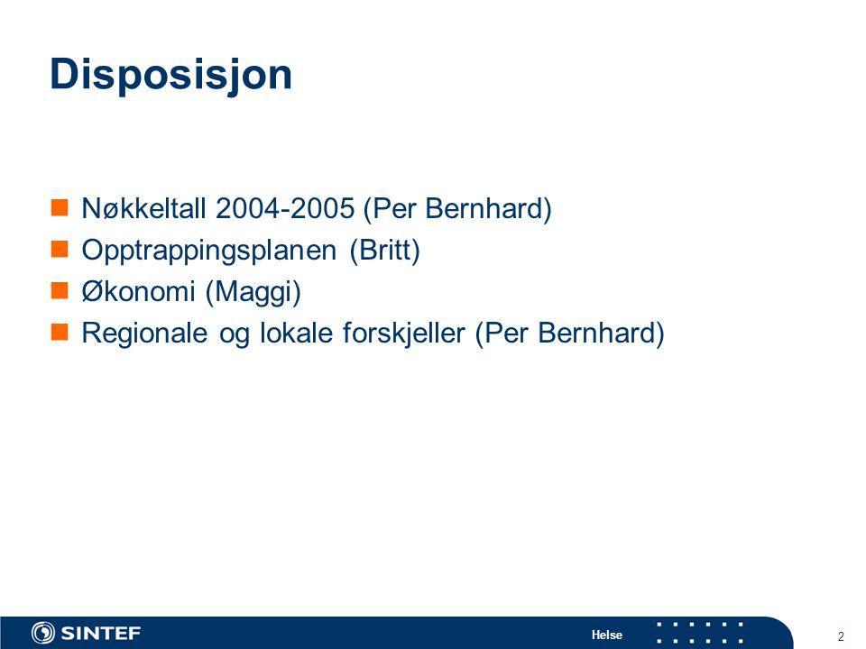 Helse 2 Disposisjon Nøkkeltall 2004-2005 (Per Bernhard) Opptrappingsplanen (Britt) Økonomi (Maggi) Regionale og lokale forskjeller (Per Bernhard)