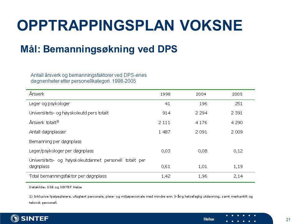 Helse 21 OPPTRAPPINGSPLAN VOKSNE Antall årsverk og bemanningsfaktorer ved DPS-enes døgnenheter etter personellkategori.