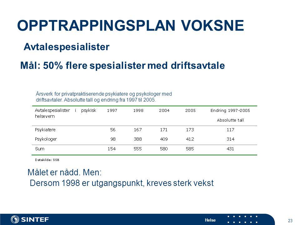 Helse 23 OPPTRAPPINGSPLAN VOKSNE Årsverk for privatpraktiserende psykiatere og psykologer med driftsavtaler.