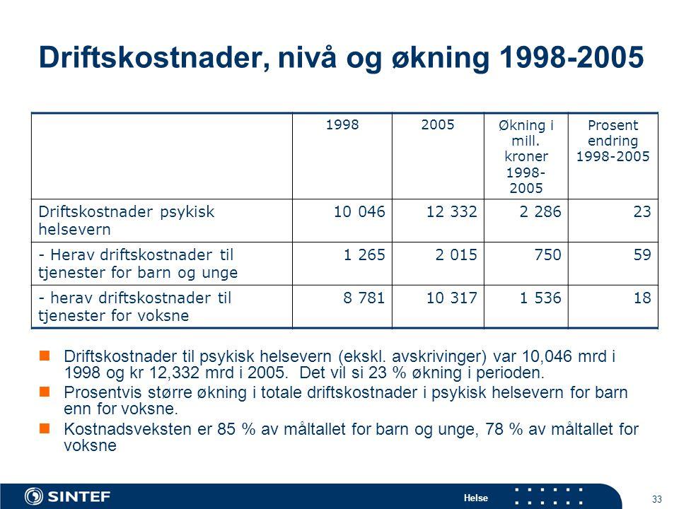 Helse 33 Driftskostnader, nivå og økning 1998-2005 Driftskostnader til psykisk helsevern (ekskl.