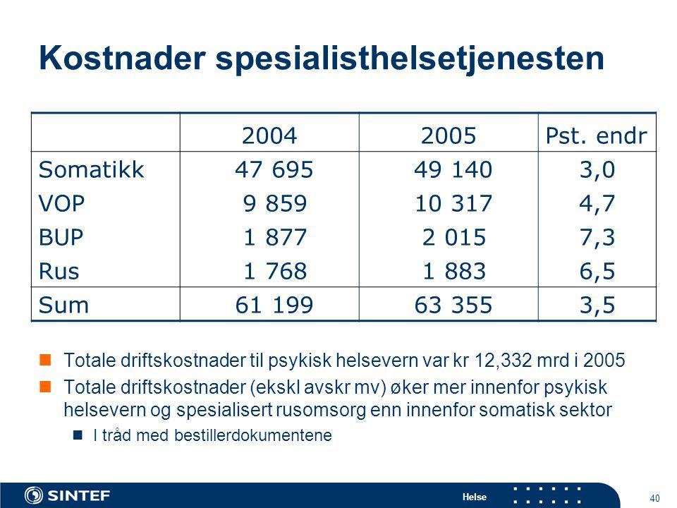 Helse 40 Kostnader spesialisthelsetjenesten 20042005Pst.