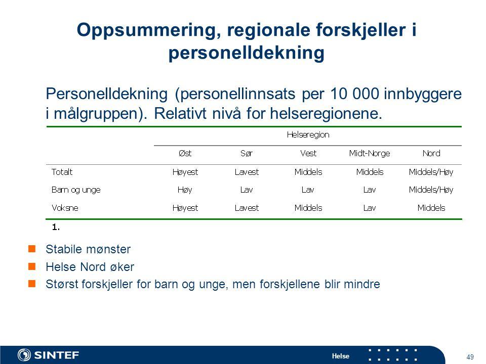 Helse 49 Oppsummering, regionale forskjeller i personelldekning Personelldekning (personellinnsats per 10 000 innbyggere i målgruppen).