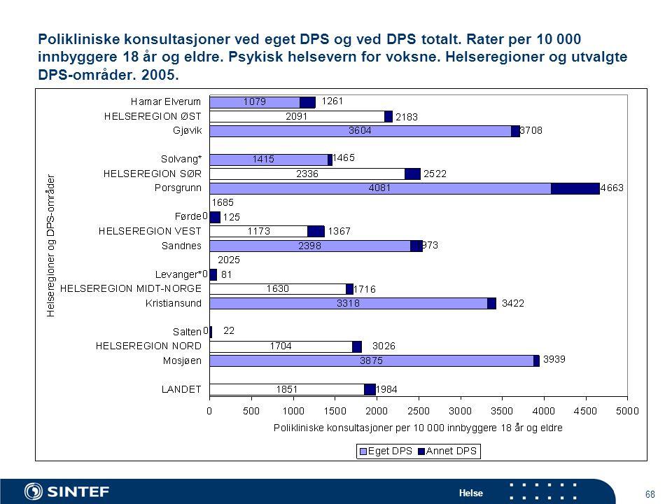 Helse 68 Polikliniske konsultasjoner ved eget DPS og ved DPS totalt.