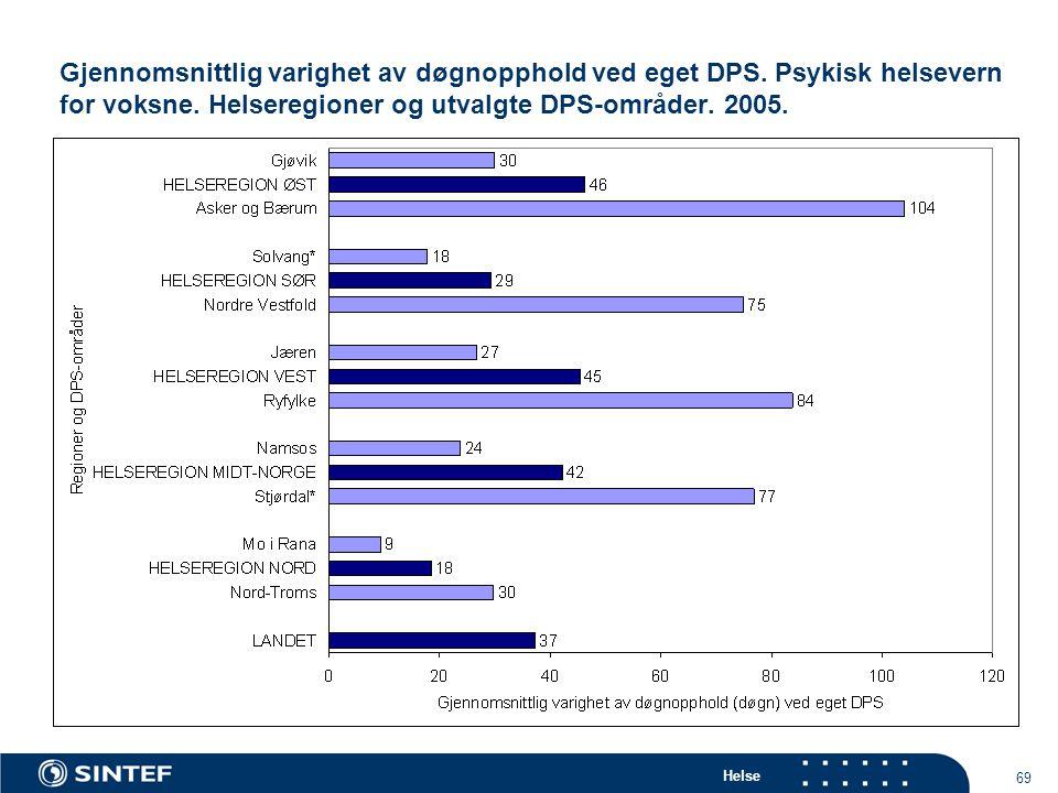 Helse 69 Gjennomsnittlig varighet av døgnopphold ved eget DPS.