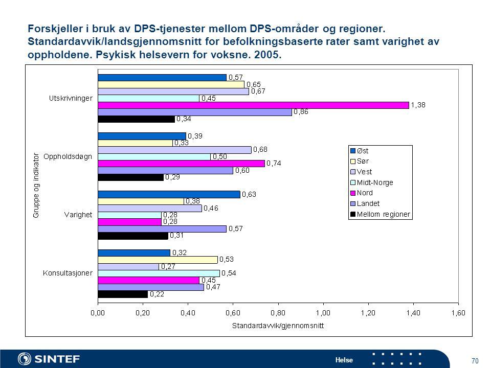 Helse 70 Forskjeller i bruk av DPS-tjenester mellom DPS-områder og regioner.