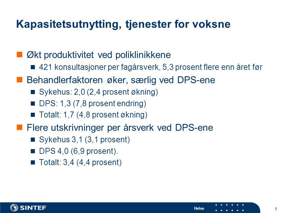 Helse 9 Kapasitetsutnytting, tjenester for voksne Økt produktivitet ved poliklinikkene 421 konsultasjoner per fagårsverk, 5,3 prosent flere enn året før Behandlerfaktoren øker, særlig ved DPS-ene Sykehus: 2,0 (2,4 prosent økning) DPS: 1,3 (7,8 prosent endring) Totalt: 1,7 (4,8 prosent økning) Flere utskrivninger per årsverk ved DPS-ene Sykehus 3,1 (3,1 prosent) DPS 4,0 (6,9 prosent).