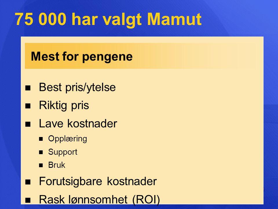 Mest for pengene 75 000 har valgt Mamut Best pris/ytelse Riktig pris Lave kostnader Opplæring Support Bruk Forutsigbare kostnader Rask lønnsomhet (ROI