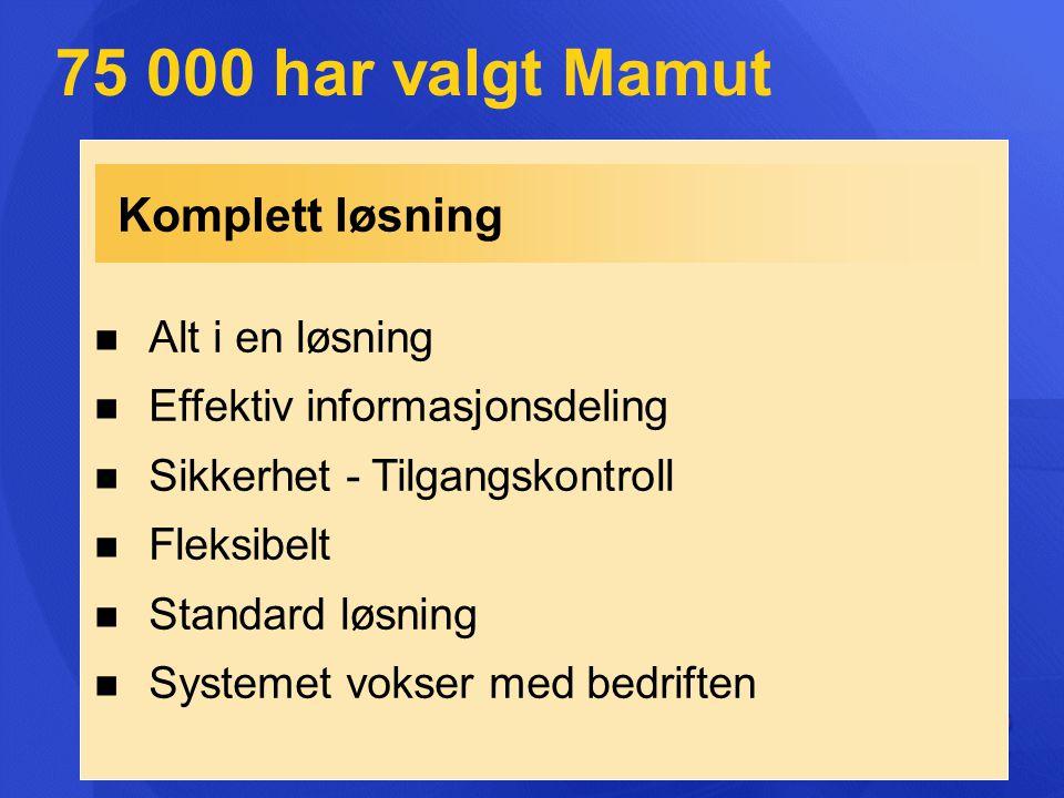 Komplett løsning 75 000 har valgt Mamut Alt i en løsning Effektiv informasjonsdeling Sikkerhet - Tilgangskontroll Fleksibelt Standard løsning Systemet