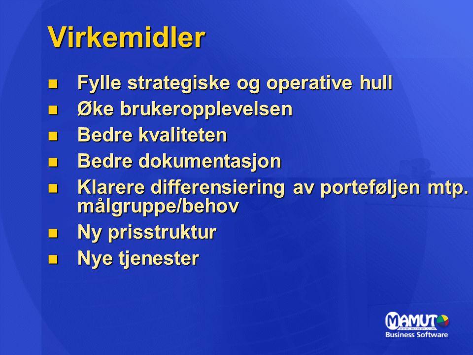 Virkemidler Fylle strategiske og operative hull Fylle strategiske og operative hull Øke brukeropplevelsen Øke brukeropplevelsen Bedre kvaliteten Bedre