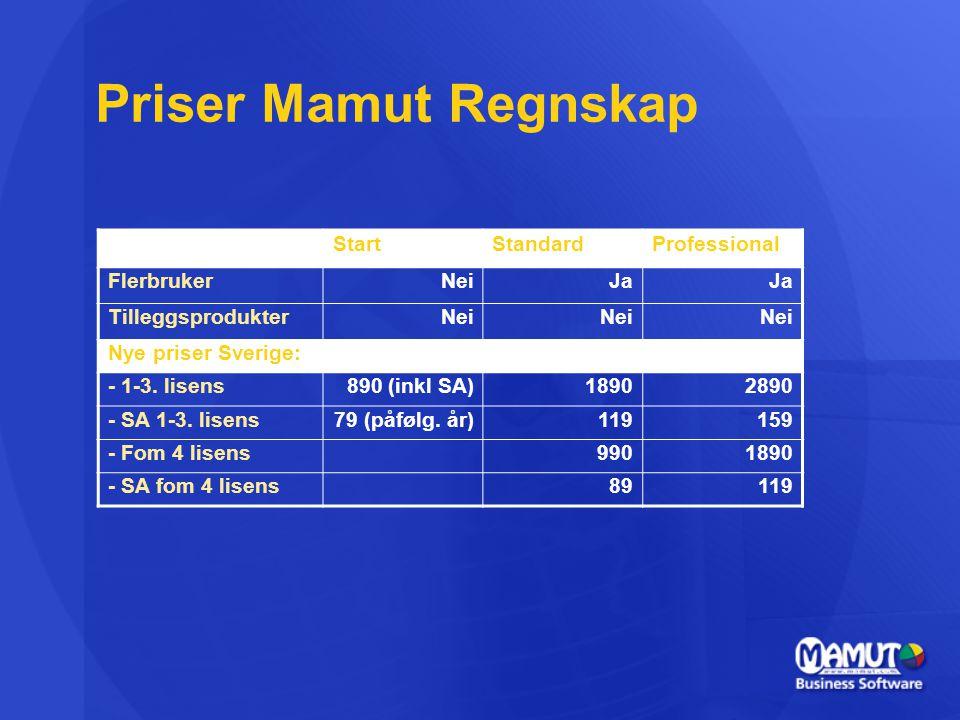 StartStandardProfessional FlerbrukerNeiJa TilleggsprodukterNei Nye priser Sverige: - 1-3. lisens890 (inkl SA)18902890 - SA 1-3. lisens79 (påfølg. år)1