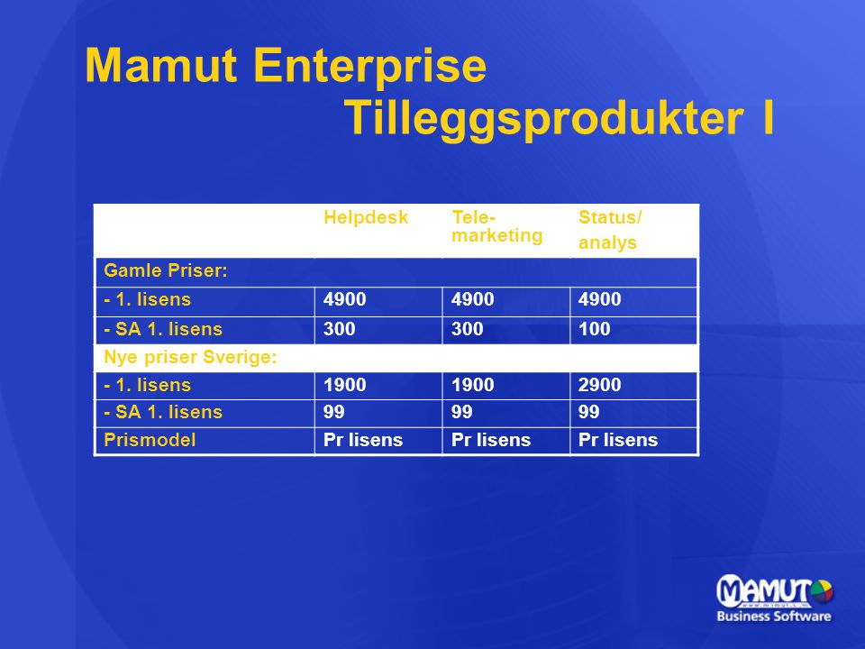 Mamut Enterprise Tilleggsprodukter I HelpdeskTele- marketing Status/ analys Gamle Priser: - 1. lisens4900 - SA 1. lisens300 100 Nye priser Sverige: -