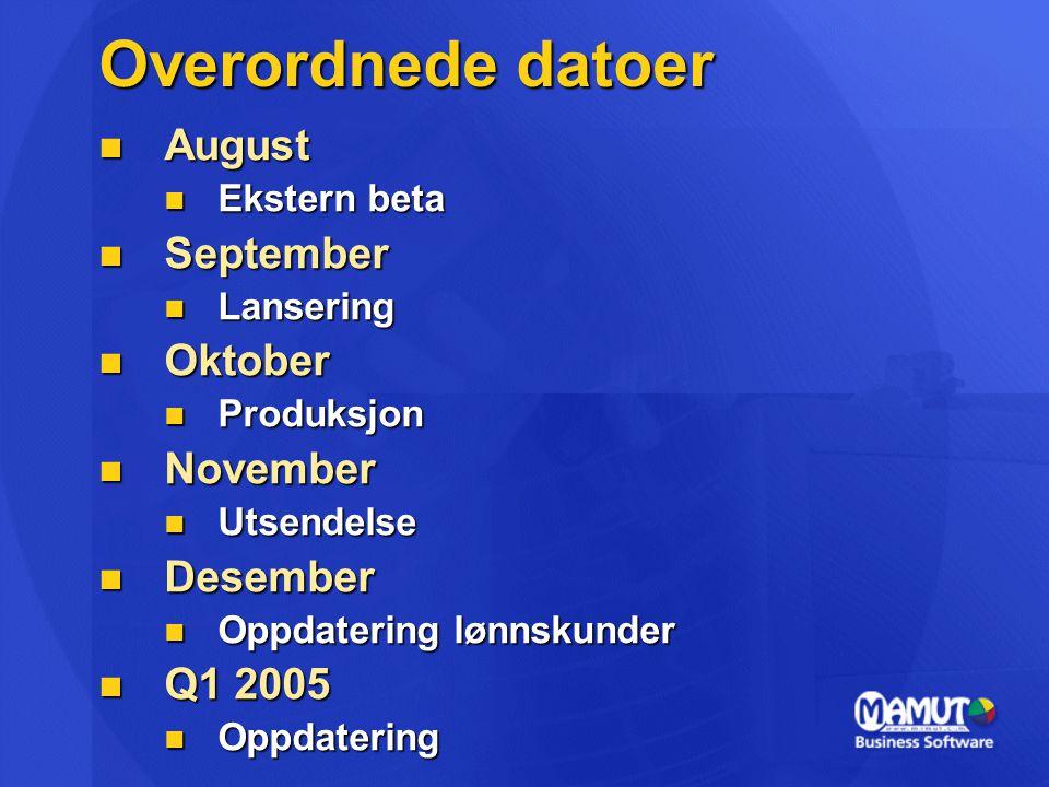 Overordnede datoer August August Ekstern beta Ekstern beta September September Lansering Lansering Oktober Oktober Produksjon Produksjon November Nove