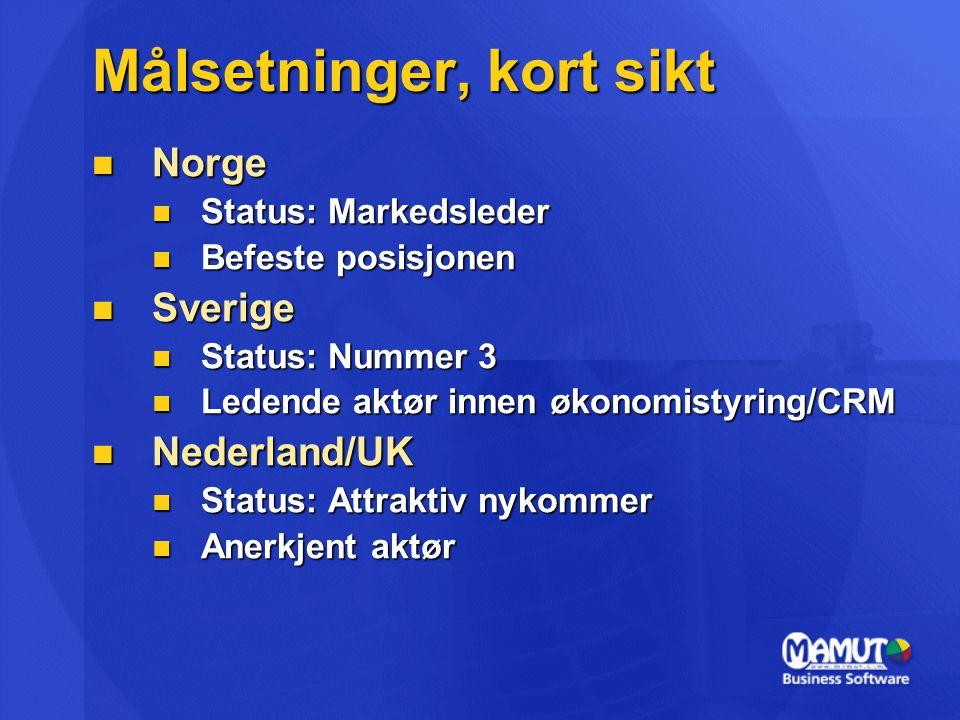 Målsetninger, kort sikt Norge Norge Status: Markedsleder Status: Markedsleder Befeste posisjonen Befeste posisjonen Sverige Sverige Status: Nummer 3 S