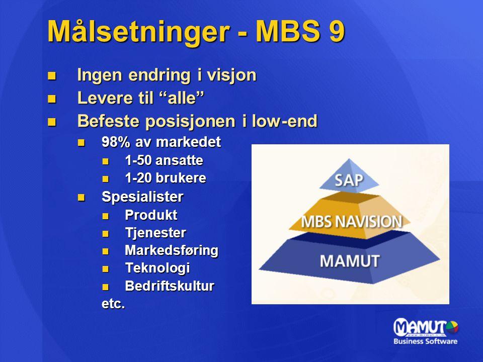 """Målsetninger - MBS 9 Ingen endring i visjon Ingen endring i visjon Levere til """"alle"""" Levere til """"alle"""" Befeste posisjonen i low-end Befeste posisjonen"""