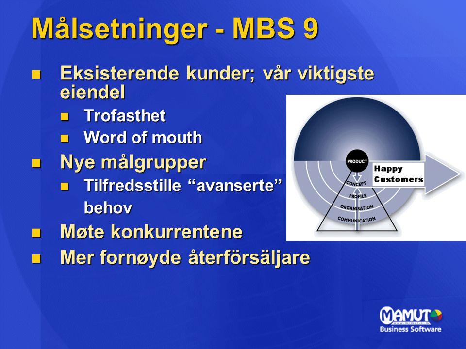 Målsetninger - MBS 9 Eksisterende kunder; vår viktigste eiendel Eksisterende kunder; vår viktigste eiendel Trofasthet Trofasthet Word of mouth Word of
