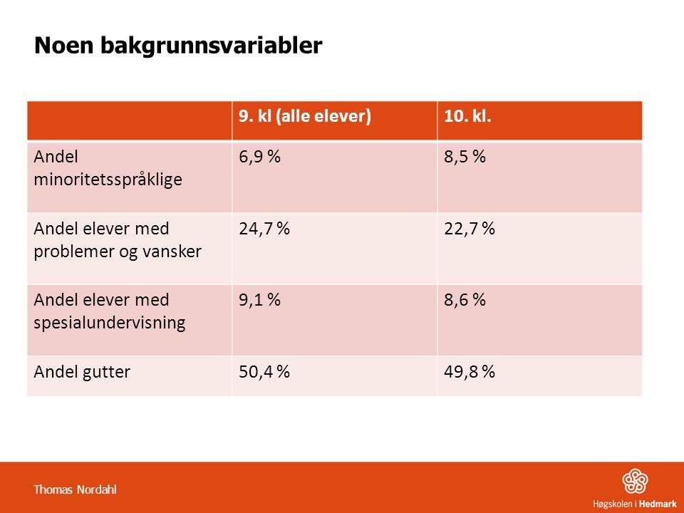 Noen bakgrunnsvariabler 9. kl (alle elever)10. kl. Andel minoritetsspråklige 6,9 %8,5 % Andel elever med problemer og vansker 24,7 %22,7 % Andel eleve