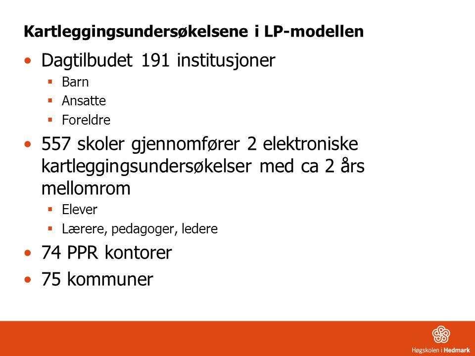 Kartleggingsundersøkelsene i LP-modellen Dagtilbudet 191 institusjoner  Barn  Ansatte  Foreldre 557 skoler gjennomfører 2 elektroniske kartleggings