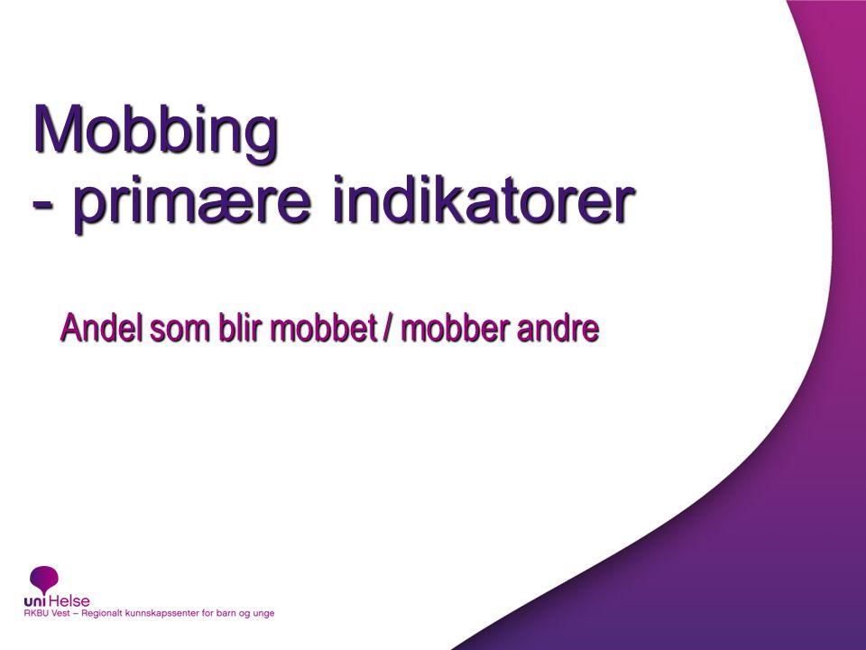 Mobbing - primære indikatorer Andel som blir mobbet / mobber andre